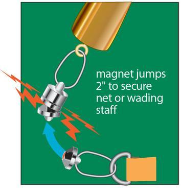 Держатель магнитный Orvis MAGNETIC NET HOLDER W/LINK (США)